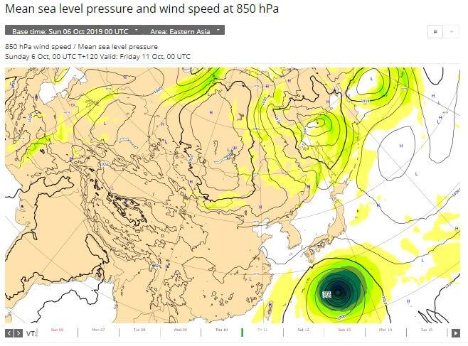 ECMWF台風予想