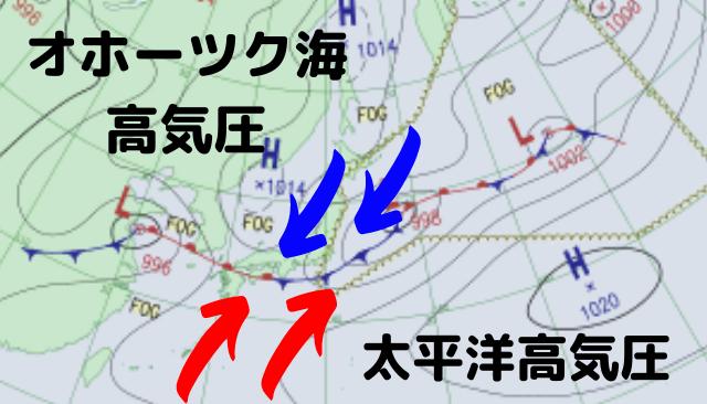 梅雨前線の形成