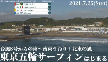 東京五輪サーフィンはじまる
