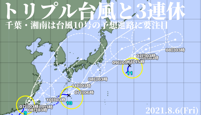 トリプル台風による3連休の波