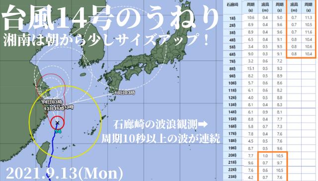 台風14号からのうねりが反応